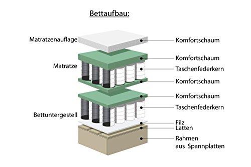 Boxspringbett ETNA Taschenfederkern Matratze & Unterbau Bild 5*