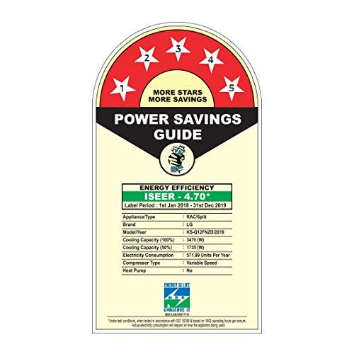 LG 1 Ton 5 Star Inverter Split AC reviews and best buy price