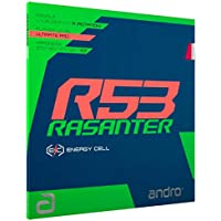 ANDRO Rasanter R53 ULTRAMAX R