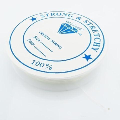 20203 / 10m Silikon Band 0,6mm Elastisch Rolle Weiß