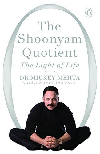 The Shoonyam Quotient