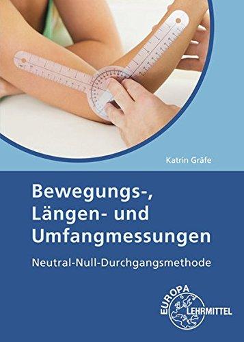 Bewegungs-, Längen- und Umfangmessungen: Neutral-Null-Durchgangsmethode