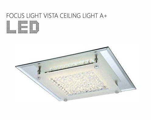 LED-Pendelleuchte Belastbarkeit
