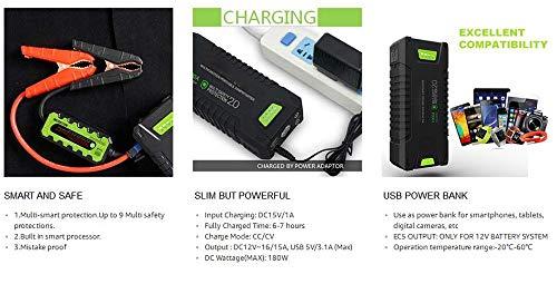 SKINGO Kit de suramplificateur de Batterie de Secours de démarreur de Voiture 20000mAh 12V avec Double Lampe de Poche de Charge de Sortie USB