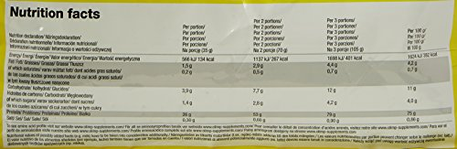 Olimp Labs Tiramisu Whey Protein Complex, 2.27kg