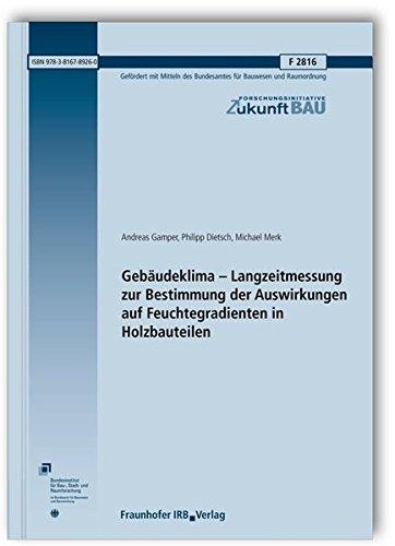 Gebäudeklima - Langzeitmessung zur Bestimmung der Auswirkungen auf Feuchtegradienten in Holzbauteilen. Abschlussbericht. (Forschungsinitiative Zukunft Bau)
