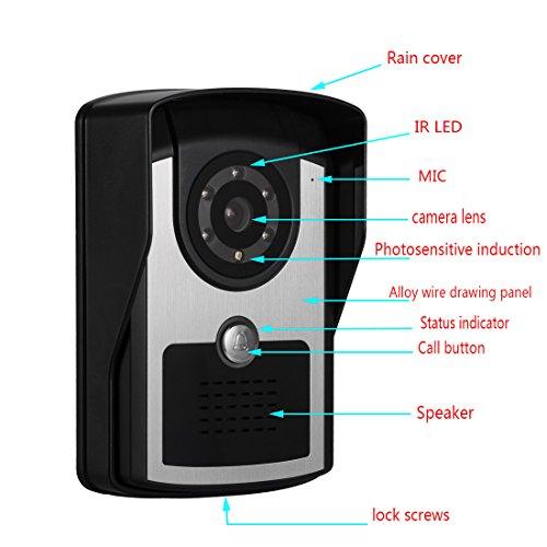PUTECA 7 inch TFT LCD White indoor Unit 700TVL 5 IR LED Night vision Camera Remote control 6 ID card Black and white ourdoor unit Black Wire Video Door Phone Doorbell Intercom System 1 VS 2