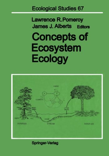 Concepts of Ecosystem Ecology: A Comparative View