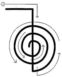 Reiki Symbols Cards (Reiki Learning Series) (English Edition)