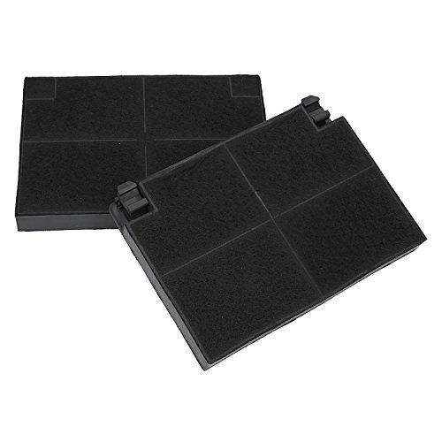 ✧WESSPER® Campana extractora filtro para Beko 8690842912740 (, carbón)
