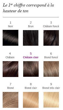 afficher une taille plus grande - Coloration Cheveux Cappuccino