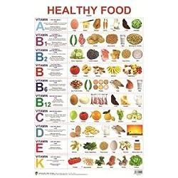 Healthy Food: Vitamin Chart