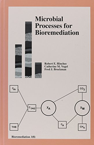 Microbial Processes for Bioremediation: [Papers, 1995] / Ed. by Robert E.Hinchee.: Bioremediation 3(8)