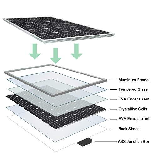 ECO-WORTHY 100W 12 Volt Solarmodul Polykristallin Solarpanel Photovoltaik Solarzelle Ideal zum Aufladen von 12V Batterien - 3