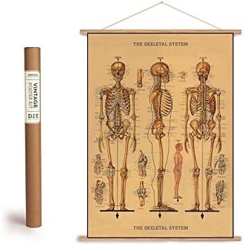 Vintage Poster Set mit Holzleisten (Rahmen) und Schnur zum Aufhängen ...