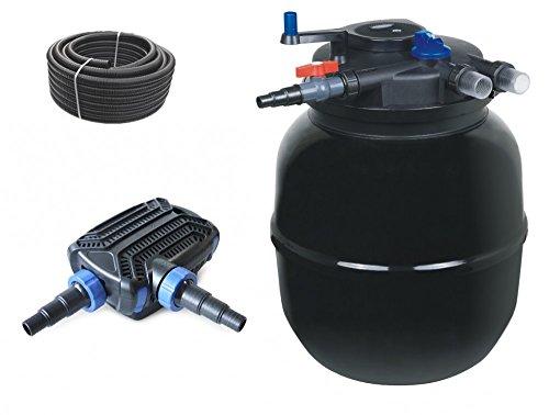 Bio Druckteichfilter CPF 50000 SET mit Teichpumpe, Teichschlauch und UVC Klärer