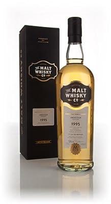 Aberlour 20 Year Old 1995 Single Malt Whisky