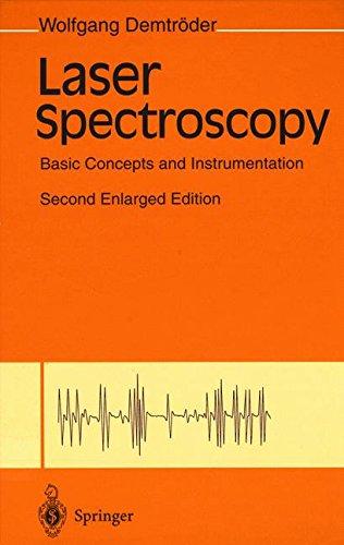Lasers Spectroscopy