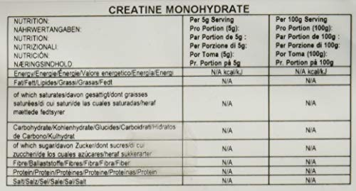 BULK POWDERS Kreatin Monohydrat, 1 kg
