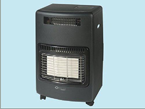 Stufa gas ventilata classifica prodotti migliori for Stufa bartolini ventilata