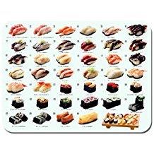 Ideal para los amantes del sushi. Recuerde 40tipos diferentes. En inglés y japonés. Traer una sonrisa a su cara cada vez que utilice su ratón con uno de nuestros de alta calidad alfombrillas de ratón. Un gran regalo para el hogar o la oficina. Fabri...