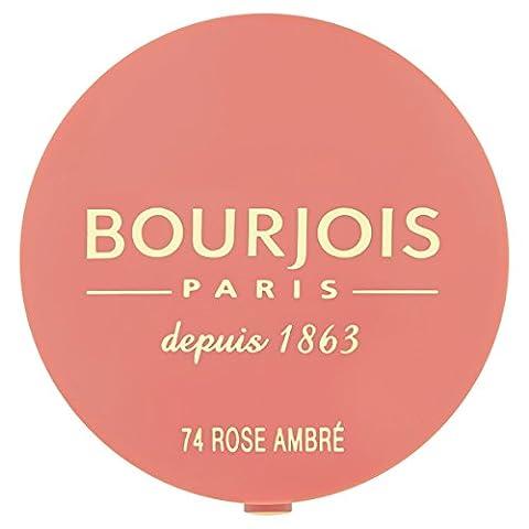 Bourjois Blush Boîte ronde Rose Ambre