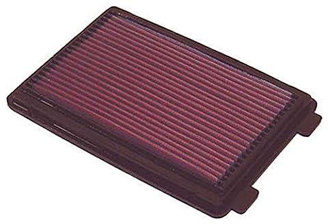 K&N Luftfilter Ford - USA Taurus 3.0i Bj. 2000-2006