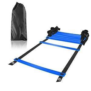 image echelle agilit chelle de vitesse chelle de. Black Bedroom Furniture Sets. Home Design Ideas