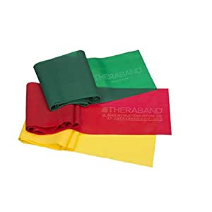 Theraband Latex Free Active Recovery Kits, Yellow/Red/Green, Beginner (5 Ft Bands)