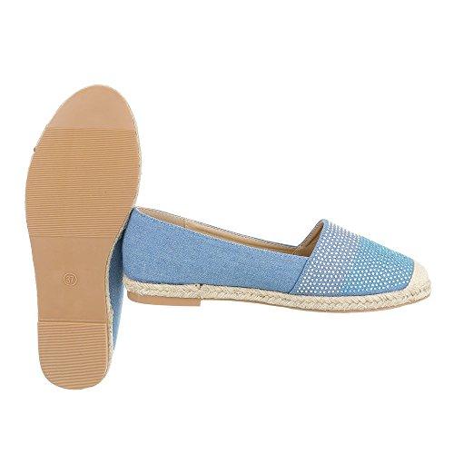 Ital-Design , Basses femme bleu clair