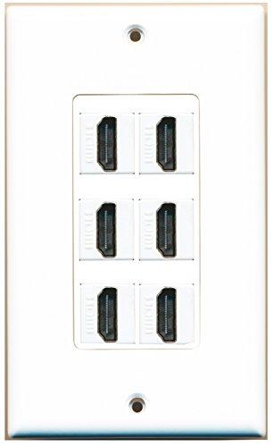 RiteAV–HDMI 2.0Keystone Wall Plate