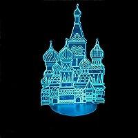 Alta calidad de cuento de hadas Aladdin lámparas mágicas decoración del hogar para niños regalos 3D
