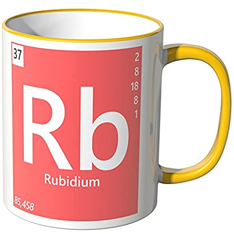 Wandkings® Tasse, Element Rubidium