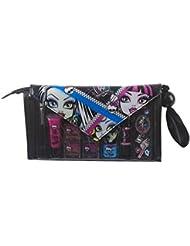 Monster High Keep It Together! Coffret 9 Produits de Maquillage
