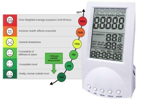 gowe-numerique-dinterieur-air-qualite-dioxyde-de-carbone-co2-moniteur-compteur-dhumidite-temperature