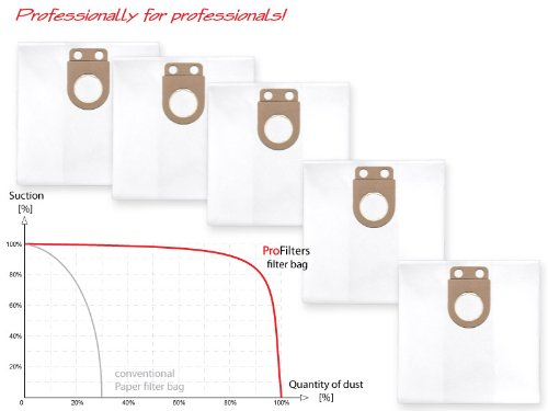 Preisvergleich Produktbild 10x Staubbeutel Filtersack für Metabo ASR 25 L SC