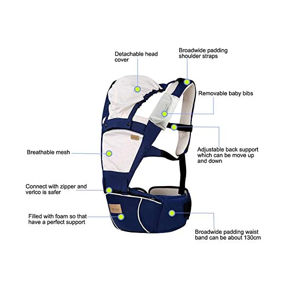Bebamour Hipseat Baby Carrier Backpack 5 in 1 Carry Ways Carrier Sling (Light Green) bebear ▲VIDEO --- Know more details by YOUTUBE by searching 'Bebamour Baby Carrier Hipseat'. Gift-Box Packaged. Bebamour offer 90 days money back Guarantee! Quality problems with our baby carrier occur within this period will be offered a replacement. ✔ PROMISED QUALITY AND FABRIC - The baby carrier is made with 100% polyester with breathable cotton make baby feel comfortable and cozy. (If you have any questions in using baby carrier, pls don't hesitate to contact us. ✔ ERGONOMIC DESIGNED - Although it is a baby carrier hipseat, it also is designed according to baby's growth. Suit for baby who is 3-36 months and whose capacity is between 0-33lbs (14.9KG). 3