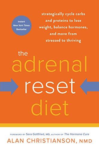 Adrenal Reset Diet por Ala Nmd Christianson