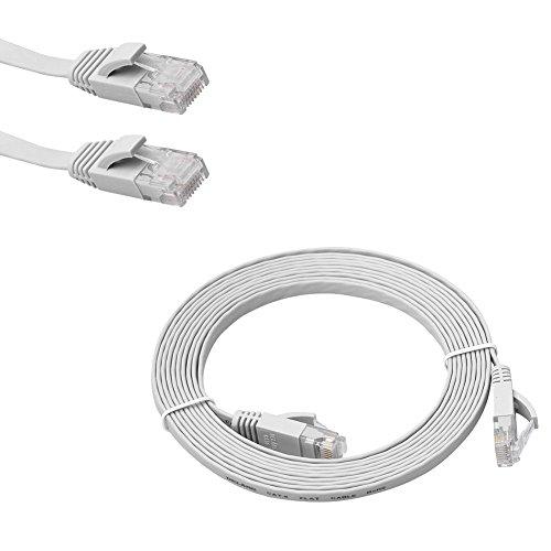 Wingogo CAT.6 Flat Ethernet LAN Netzwerkkabel Patchkabel RJ45 1M / 2M / 3M / 5M / 10M für Smart TV / PS4 / Xbox