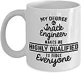 VTYOSQ Track Engineer Coffee Mug Architect Director Designer Surveyor Planner for Men Women Colleague Coworker Best Friend Girlfriend Boyfriend Valentine B