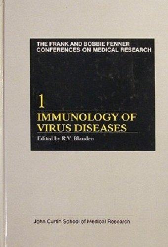 Immunology of Virus Diseases.