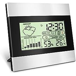 41YlTgOdQGL. AC UL250 SR250,250  - Temperatura di una stanza: come misurarla con precisione