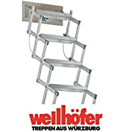 Wellhöfer 211Up To 289cm Made from Aluminium with Mounting Plate
