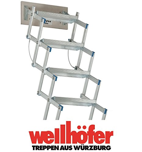 Wellhöfer 211 Up To 289 cm Made from Aluminium with Mounting Plate
