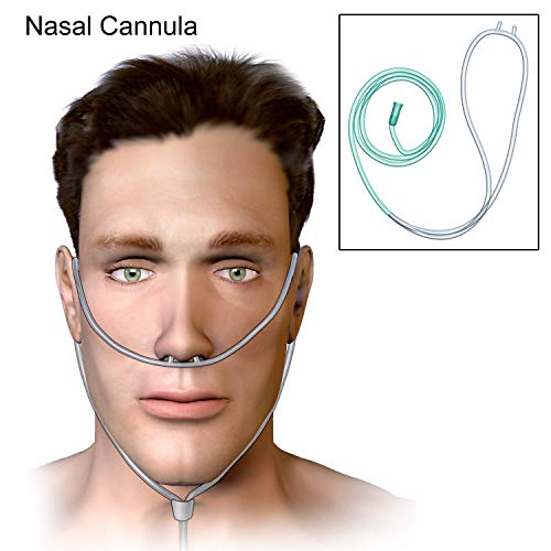 CROSSMED Pack of Two Cannula Mask size 10 Meters