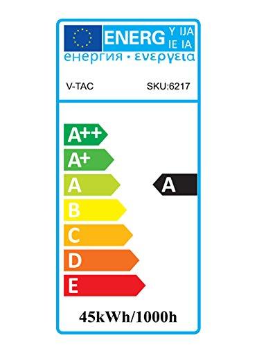V-TAC 6217 A, LED Panel, Plastik, 45 W, Integriert, weiß