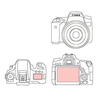 Martin Fields Overlay Plus Screen Protector with Advanced Glass Hard Coating for Canon (EOS 760D) - Includes Top LCD Protector Lcd Protector Canon