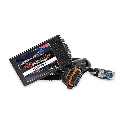 Chip Tuning Alfa Romeo Mito 1.4697895105Ps puce Box Tuning Power Box CS2