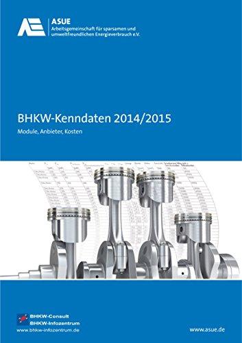 BHKW-Kenndaten 2014/2015 - Module, Anbieter, Kosten -