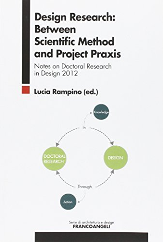 research method project